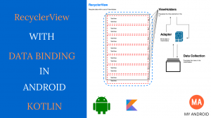 RecyclerView With Data Binding in Android Kotlin