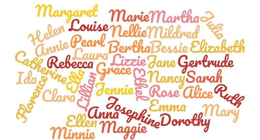 Female Names In United States
